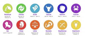 Astrology match - Partner Compatibility test - Horoscope Matching - Love Match